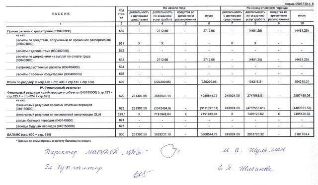 баланс на 1 января 2014 (6)