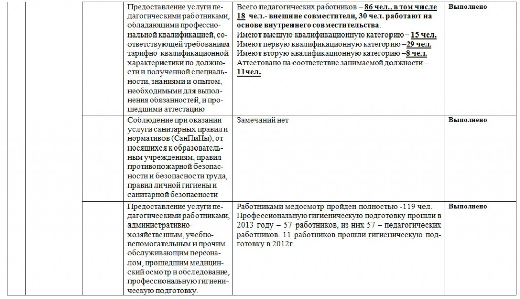 ОТЧЕТ О ВЫПОЛНЕНИИ МУНИЦИПАЛЬНОГО ЗАДАНИЯ ЗА 2013 год (2)