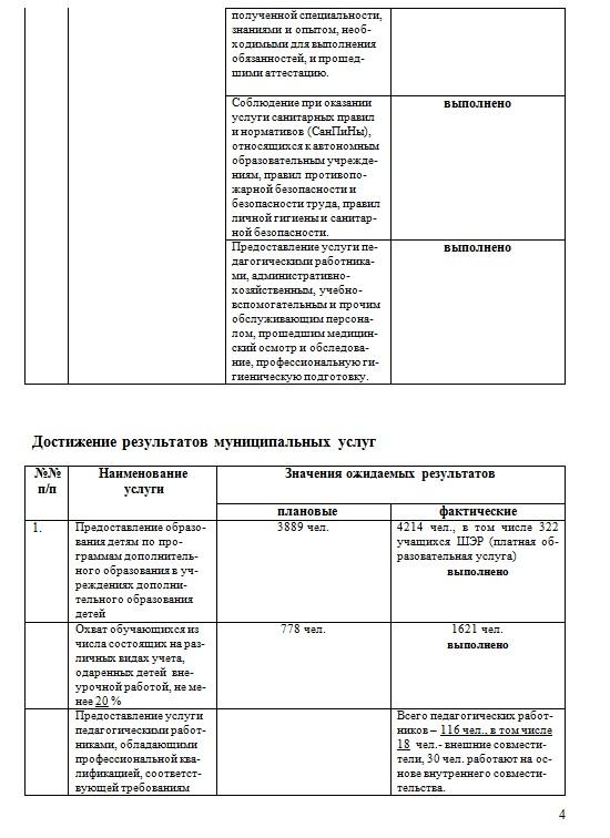 ОТЧЕТ О ВЫПОЛНЕНИИ МУНИЦИПАЛЬНОГО ЗАДАНИЯ ЗА 2013 год (4)