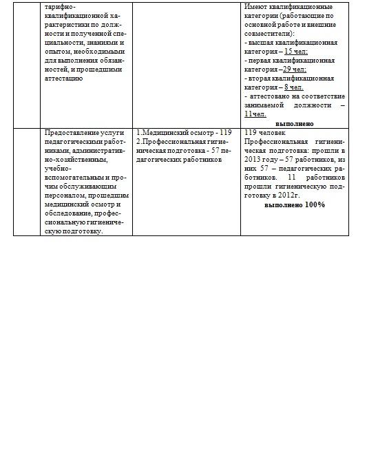 ОТЧЕТ О ВЫПОЛНЕНИИ МУНИЦИПАЛЬНОГО ЗАДАНИЯ ЗА 2013 год (5)